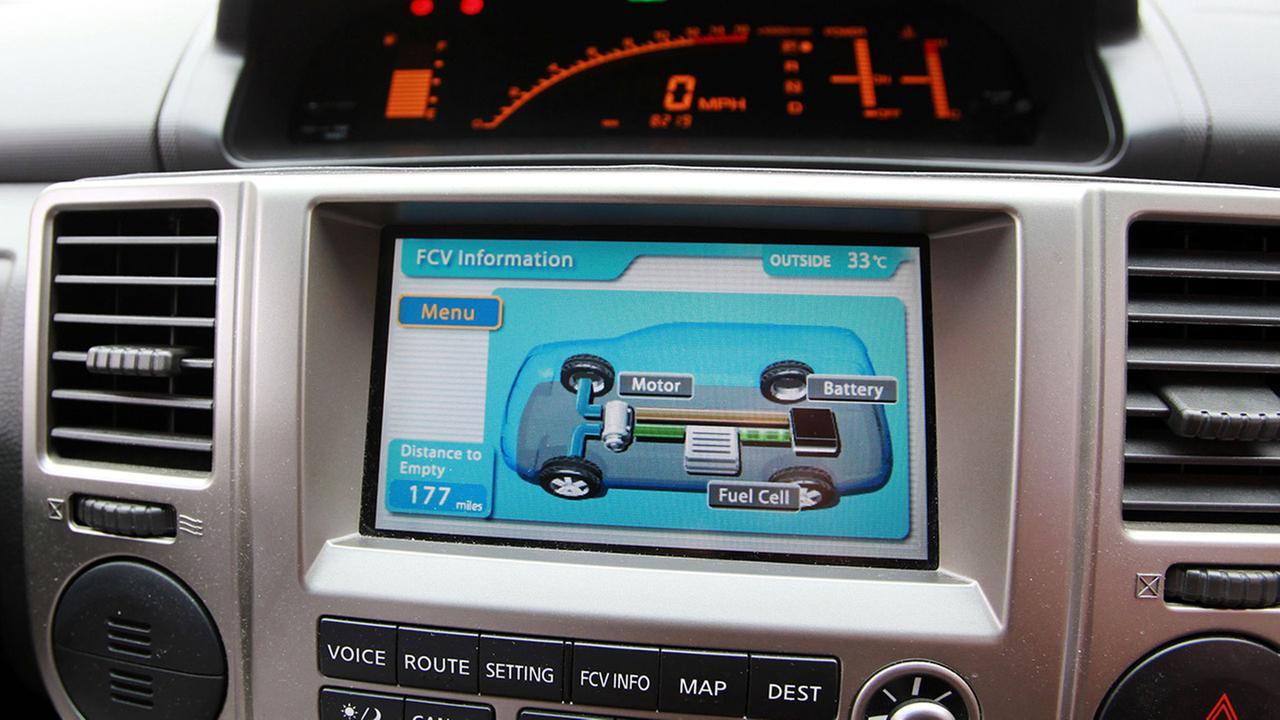 Dash panel display