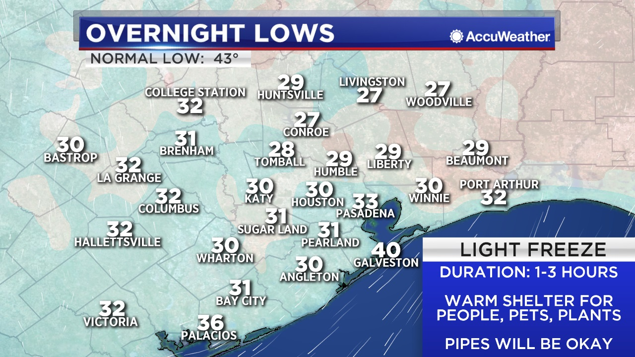 Prepare for a cold, frosty morning on Thursday.