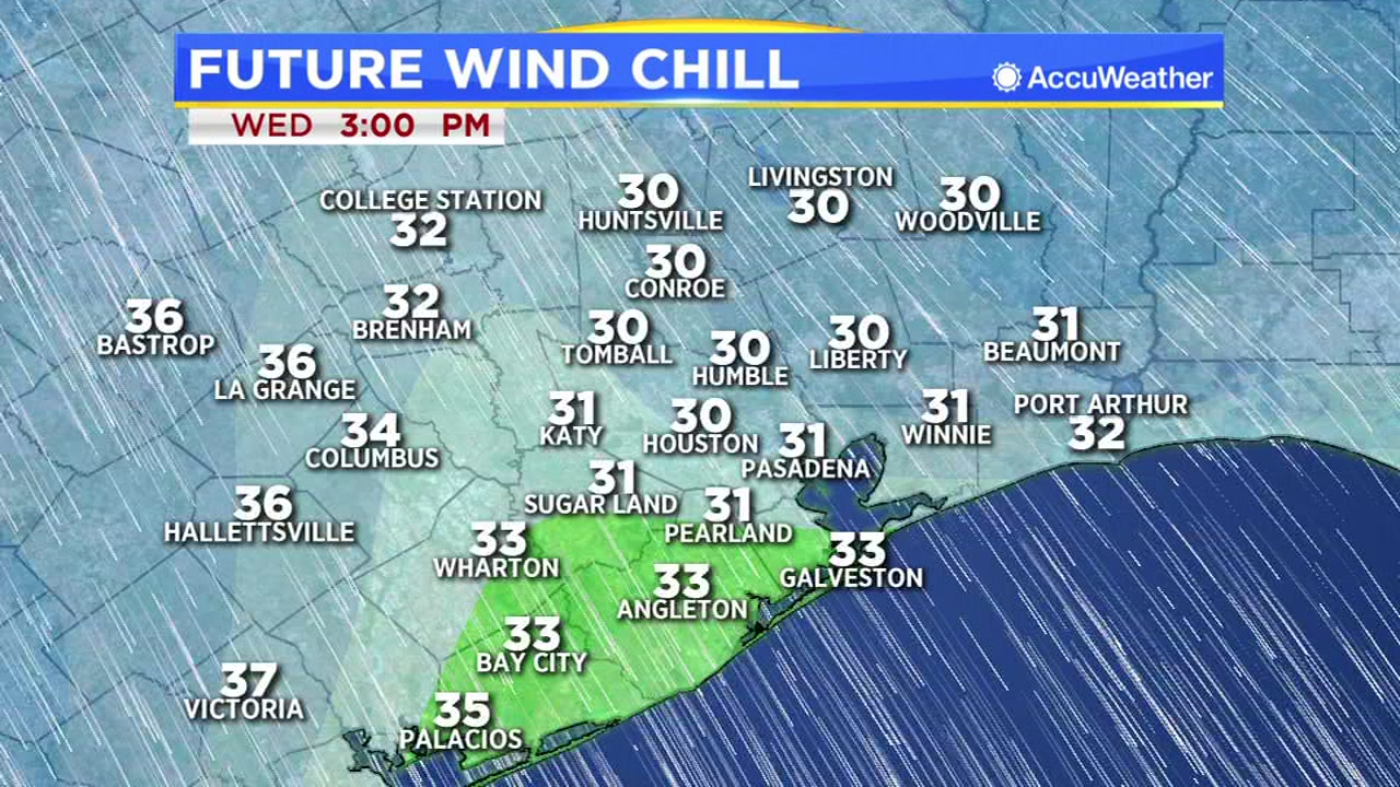 Wind chills this afternoon are in the 30s.