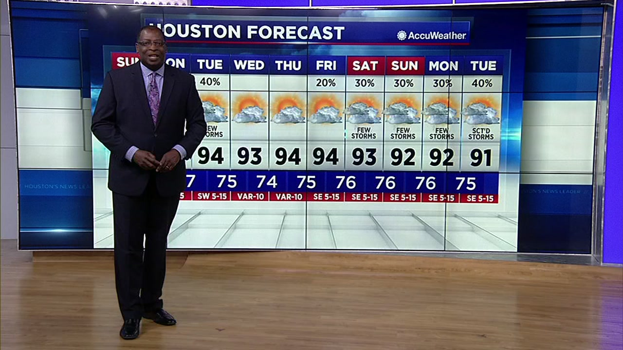 Meteorologist David Tillman has your one minute weather update.