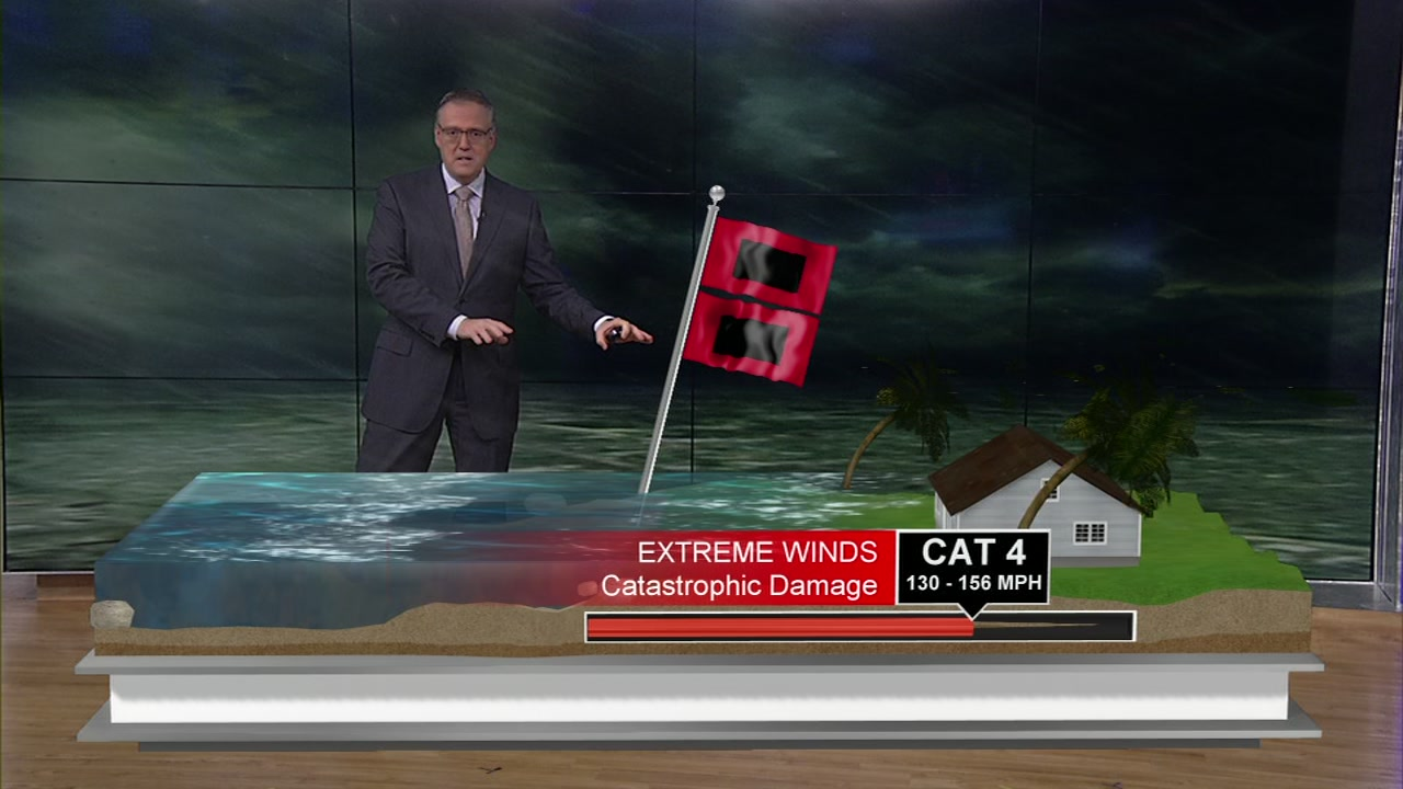 ABC13 chief meteorologist Tim Heller is illustrating the effects of hurricanes as they move up the Saffir-Simpson Hurricane Wind Scale.