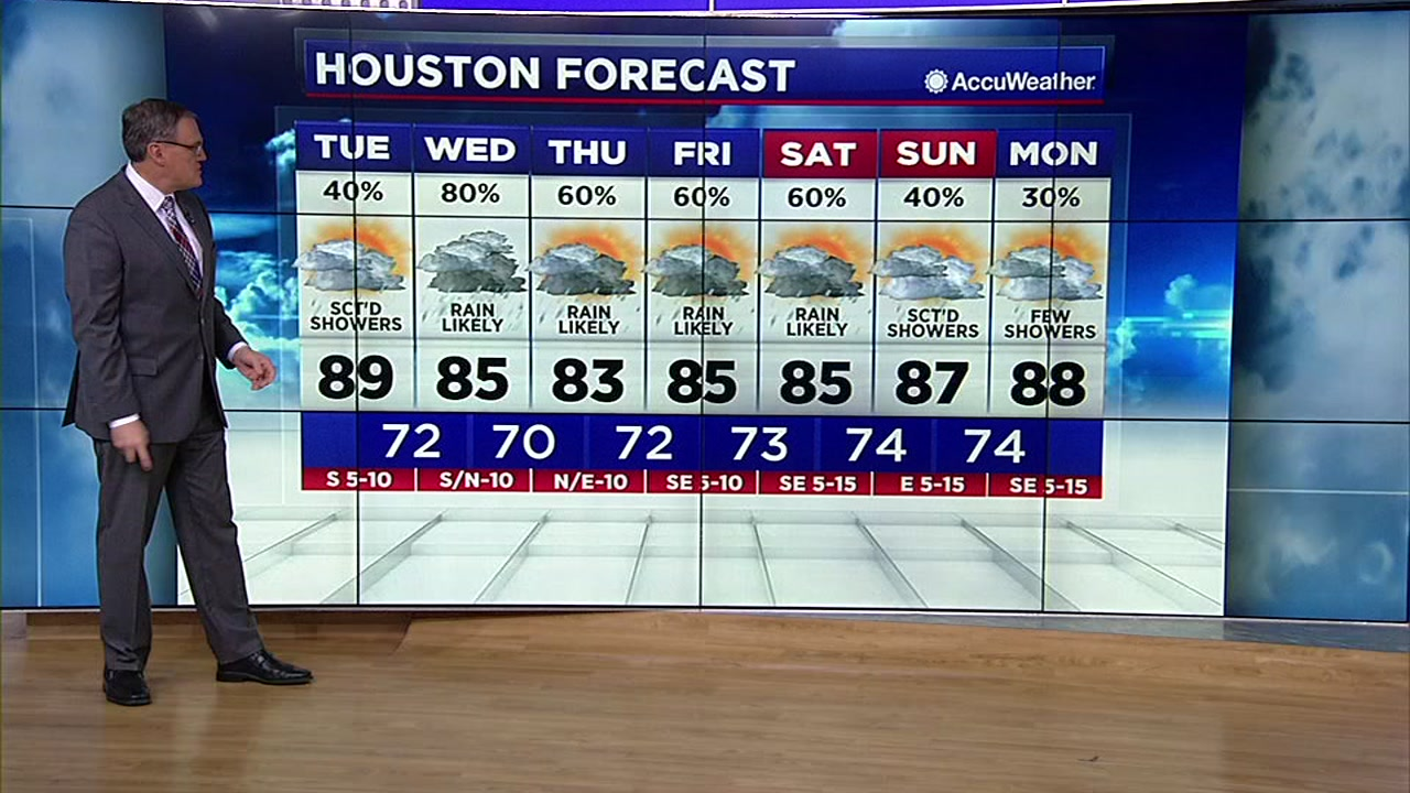 Here is Chief Meteorologist Tim Heller with your one-minute weather forecast.