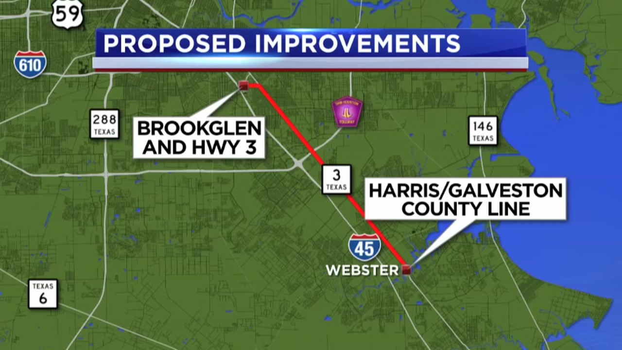 Your suggestions welcome to improve Highway 3