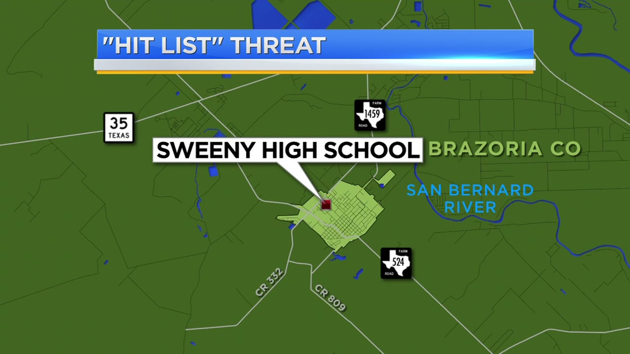 Hit list threat at Sweeny High School