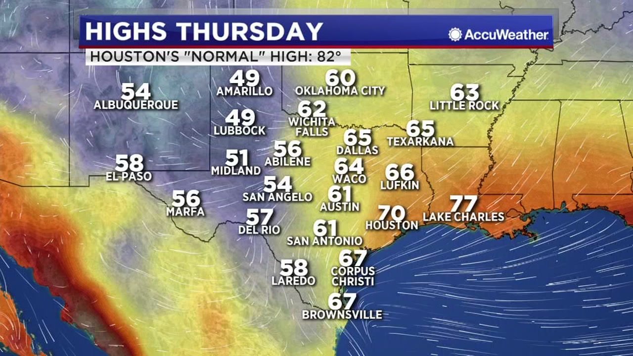 Well see cooler temperatures again today, Meteorologist Travis Herzog says.