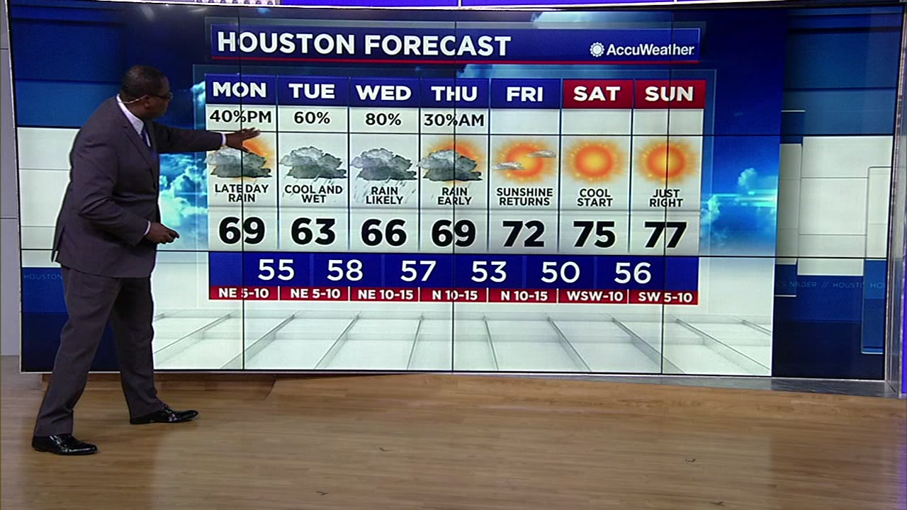 Here is Meteorologist David Tillman with your one-minute weather forecast.