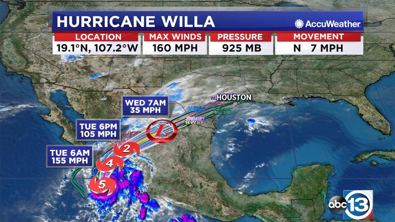 Hurricane Willa Track Extremely Dangerous Hurricane