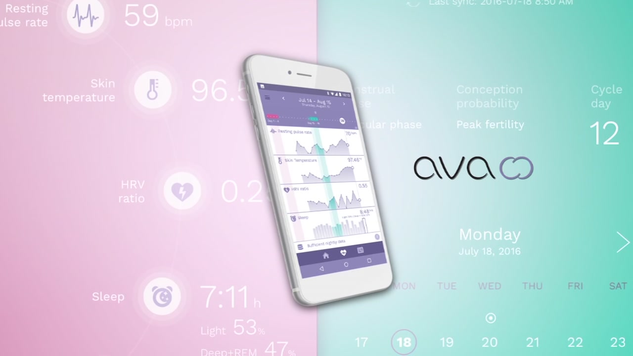 Wearables on the market today could help you if youre struggling with fertility.