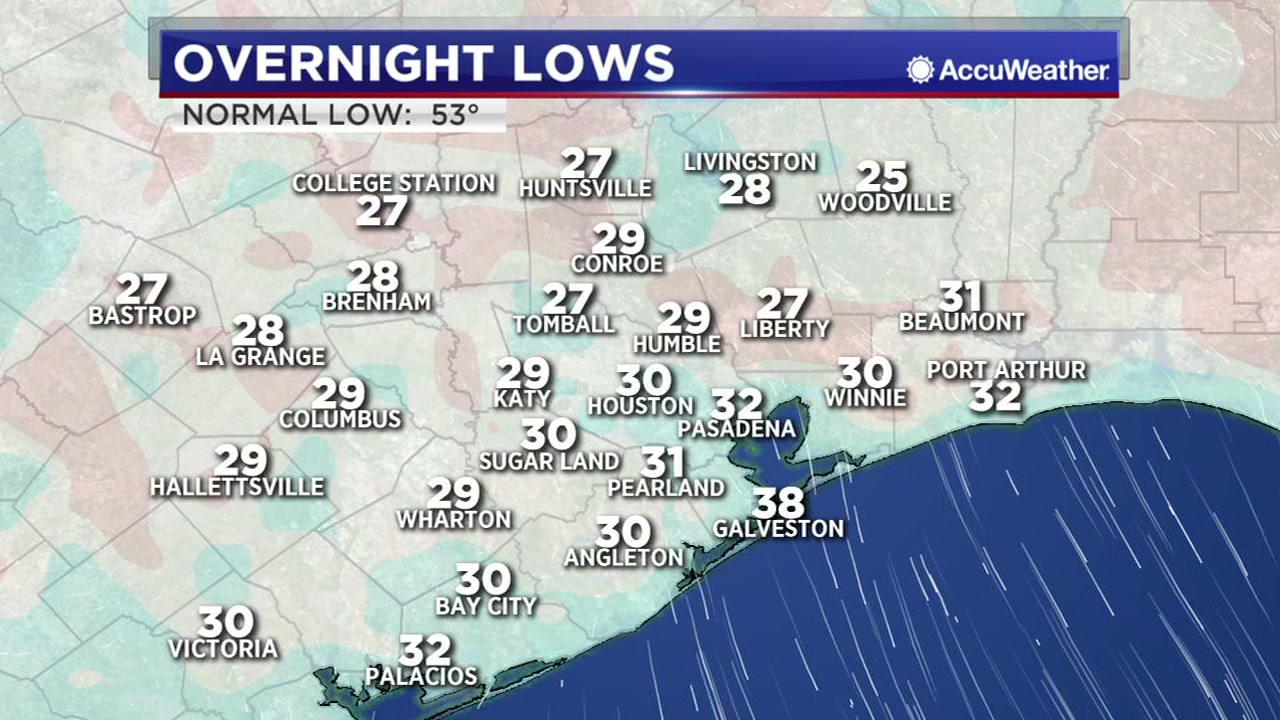 A freeze warning is in effect until 9 a.m.