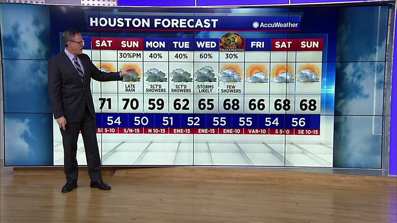 Chief Meteorologist has your one minute weather update.