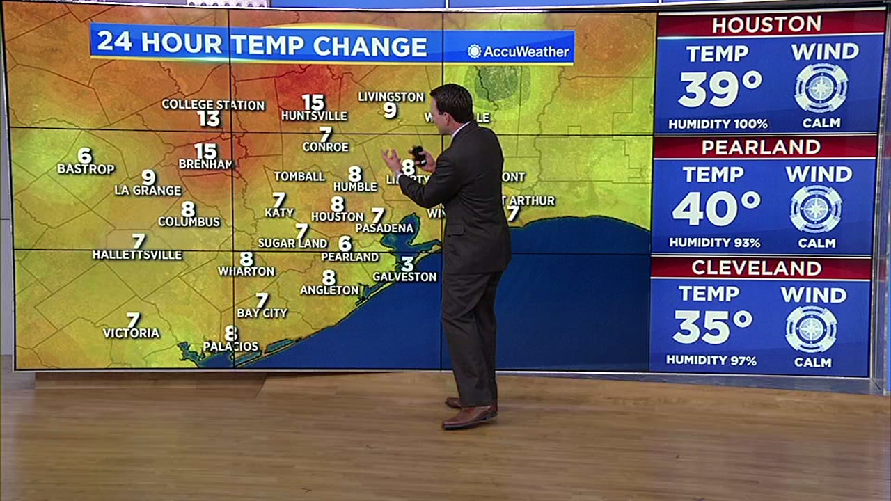 Travis Herzog said theres a change in our weather coming this weekend.