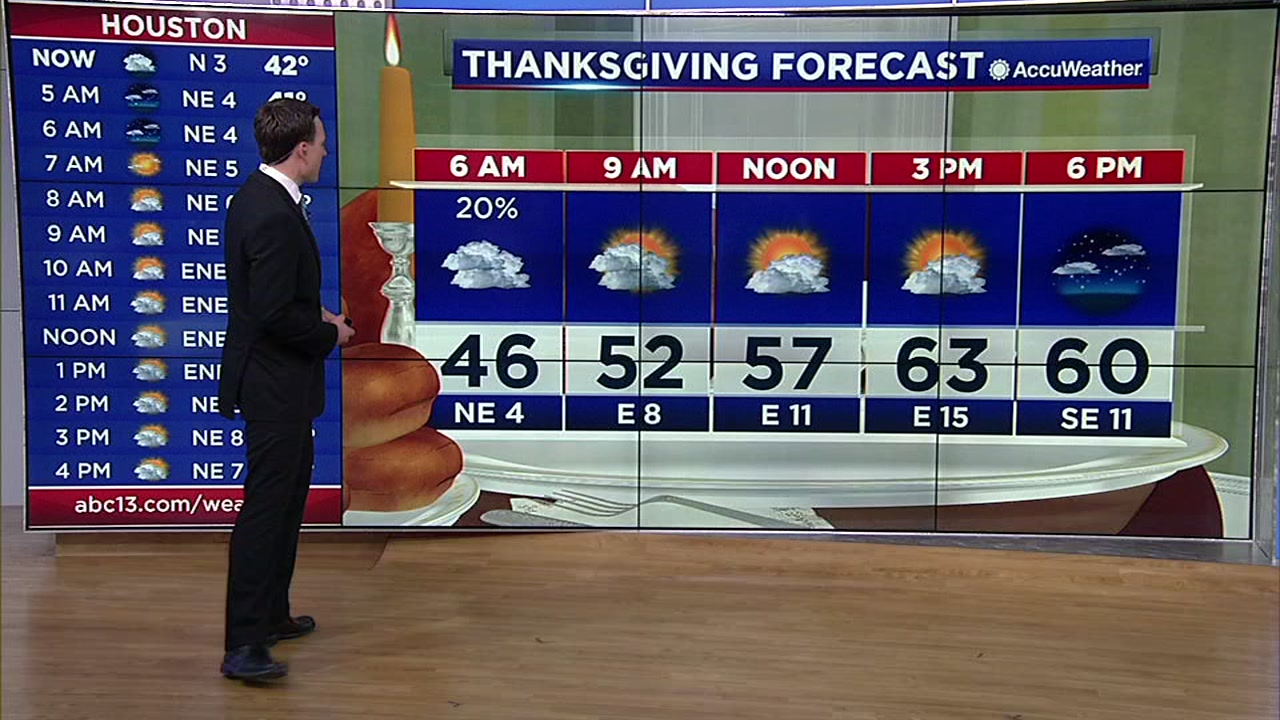 Travis Herzog has your Thanksgiving forecast.