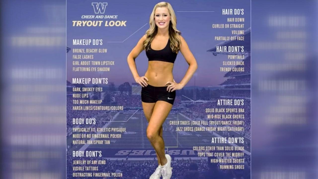 Cheerleading Body Image