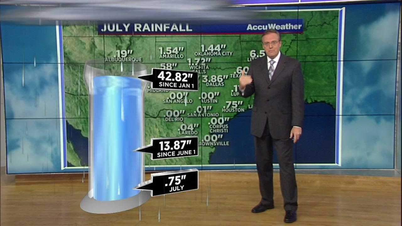Could dry July bring August drought?
