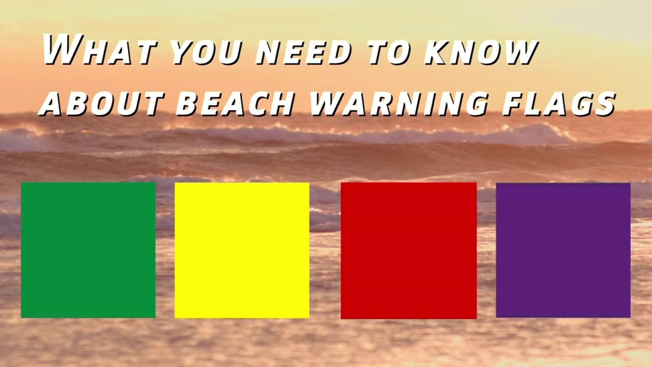 Heres what you need to know about beach flag warnings