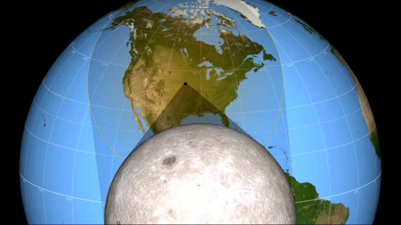 What can we learn from a total solar eclipse