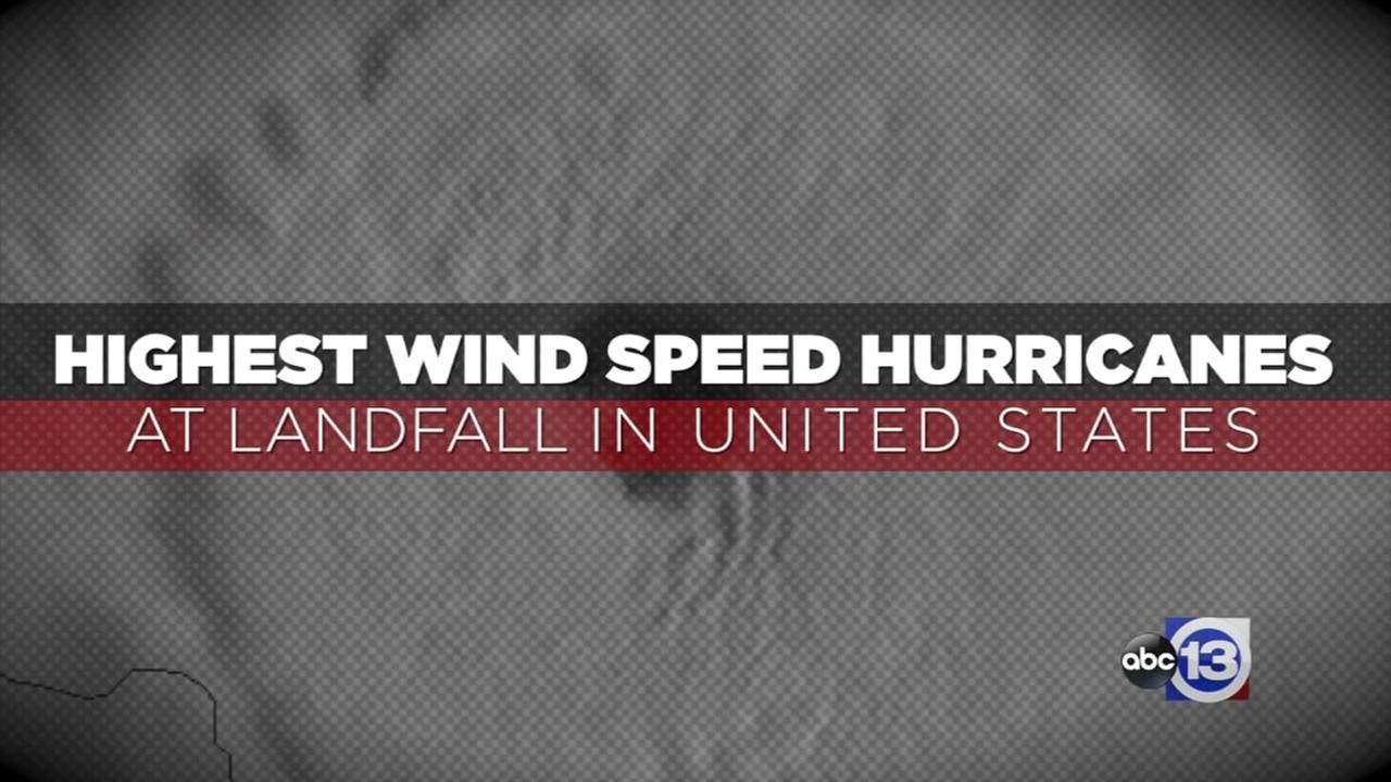 Hurricanes that had the highest wind speeds at landfall