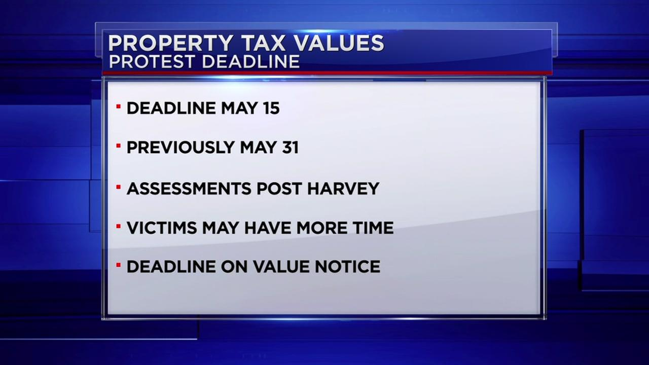 Property tax deadlines