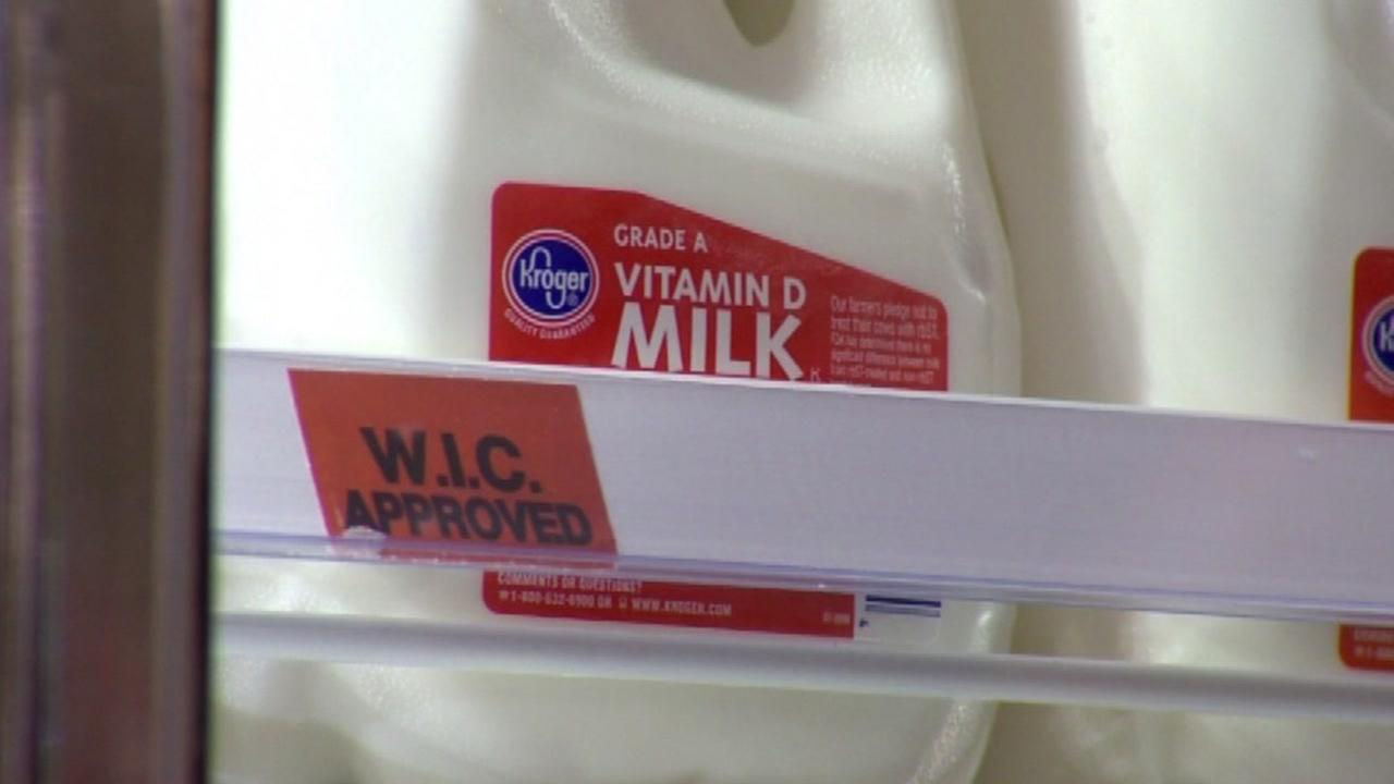 New FDA guidance on milk