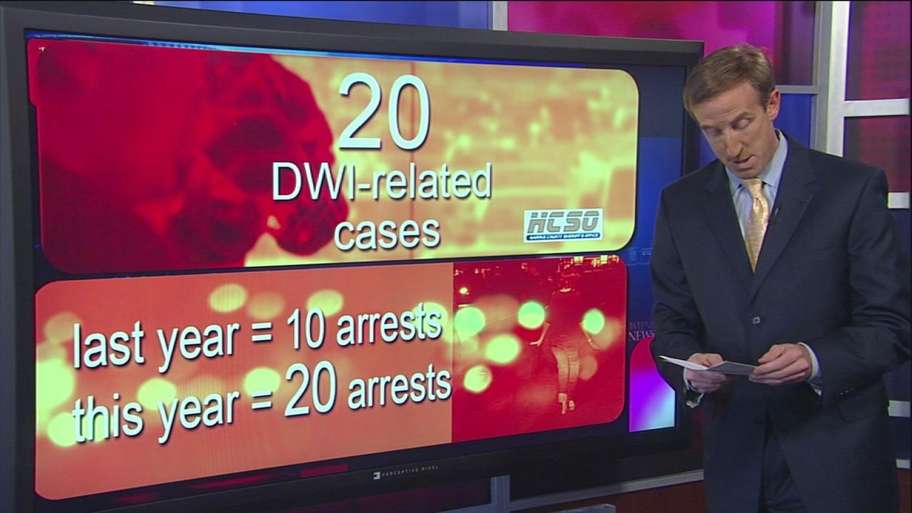 Drilling down into New Years DWI arrests