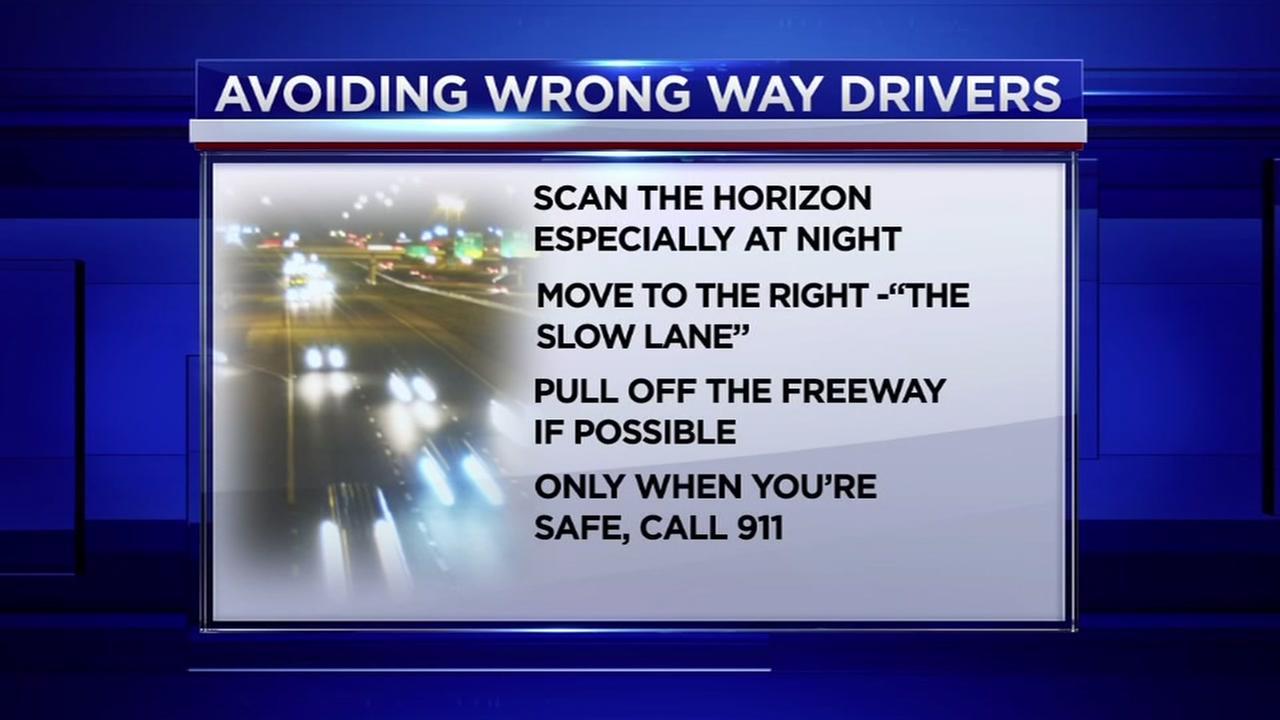 072115-ktrk-wrong-way-drivers-6am-vid