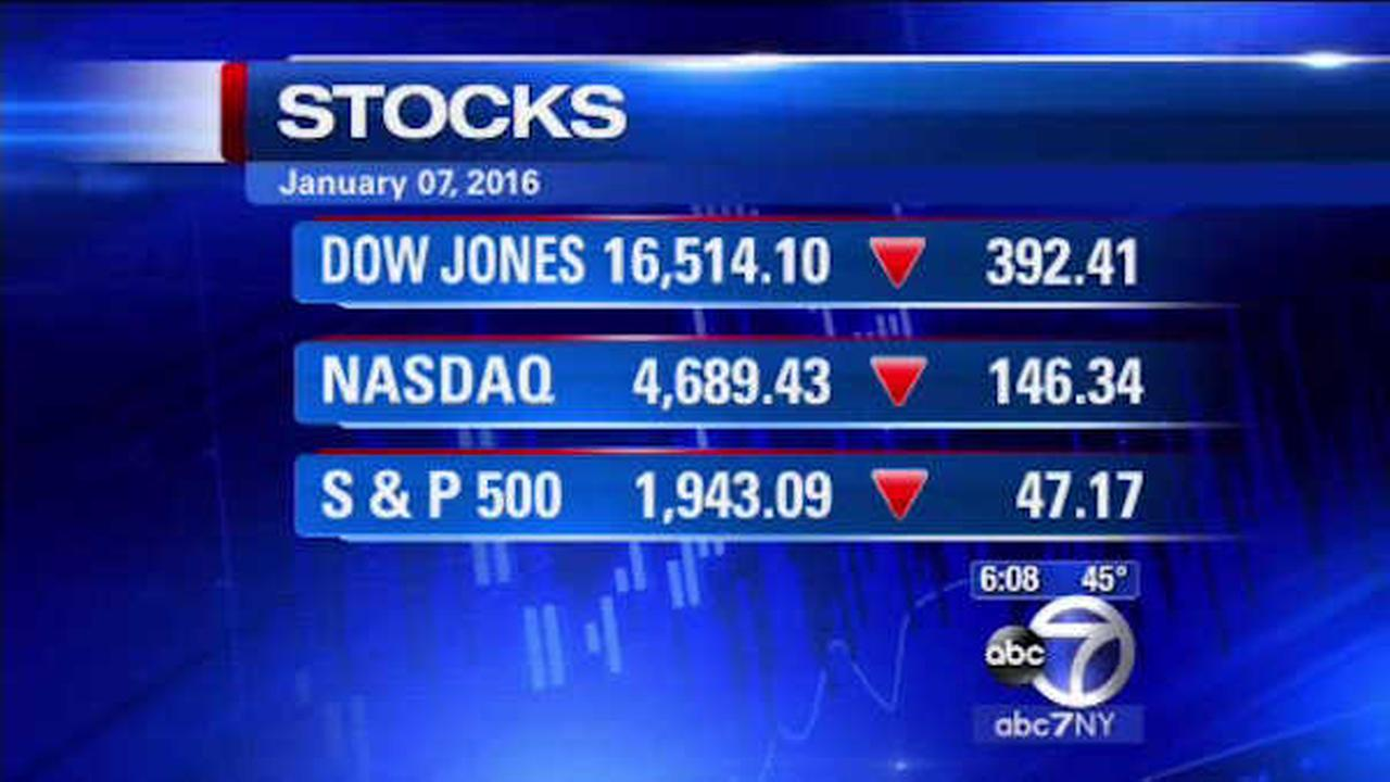 Wall Street slide continues as Dow plunges nearly 400 points