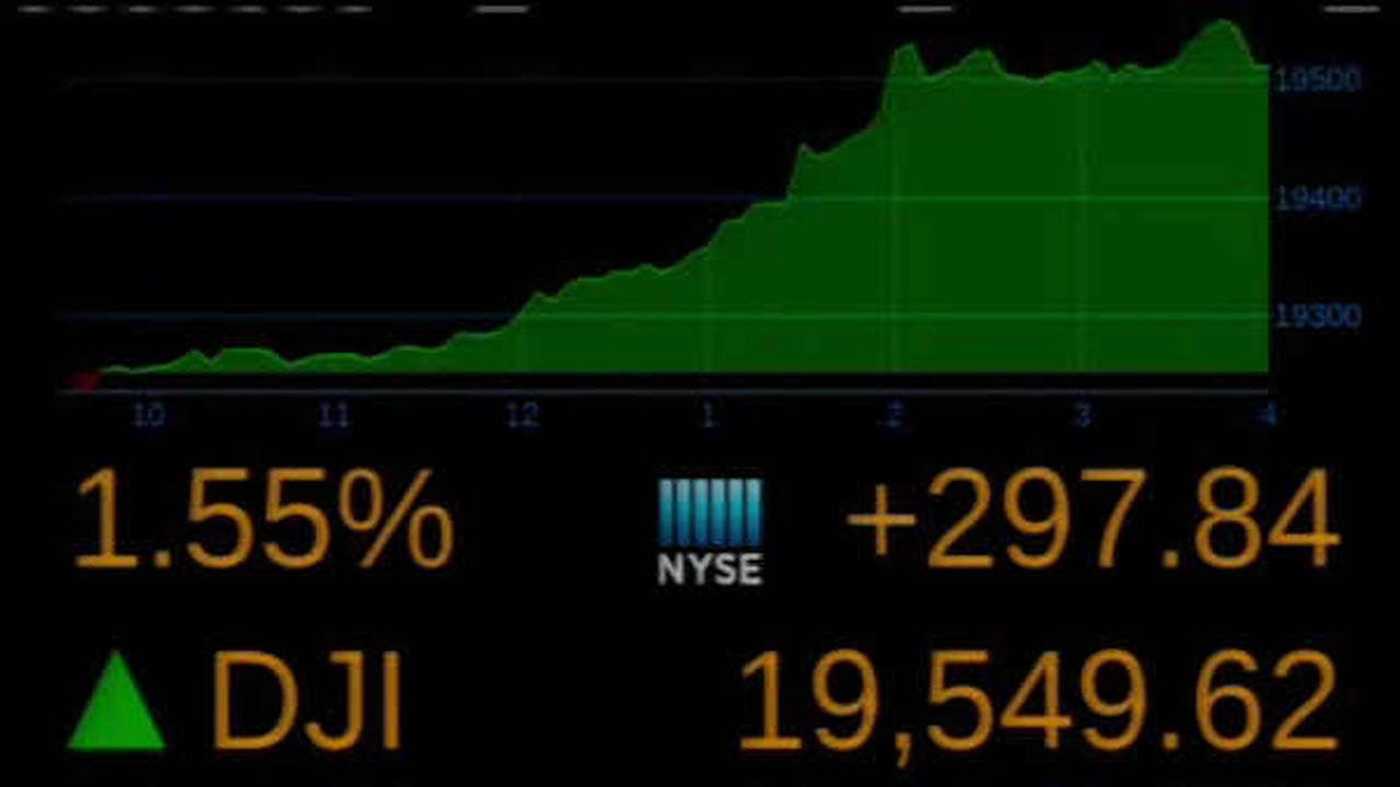 Dow, S&P 500 indexes soar to record highs with broad rally