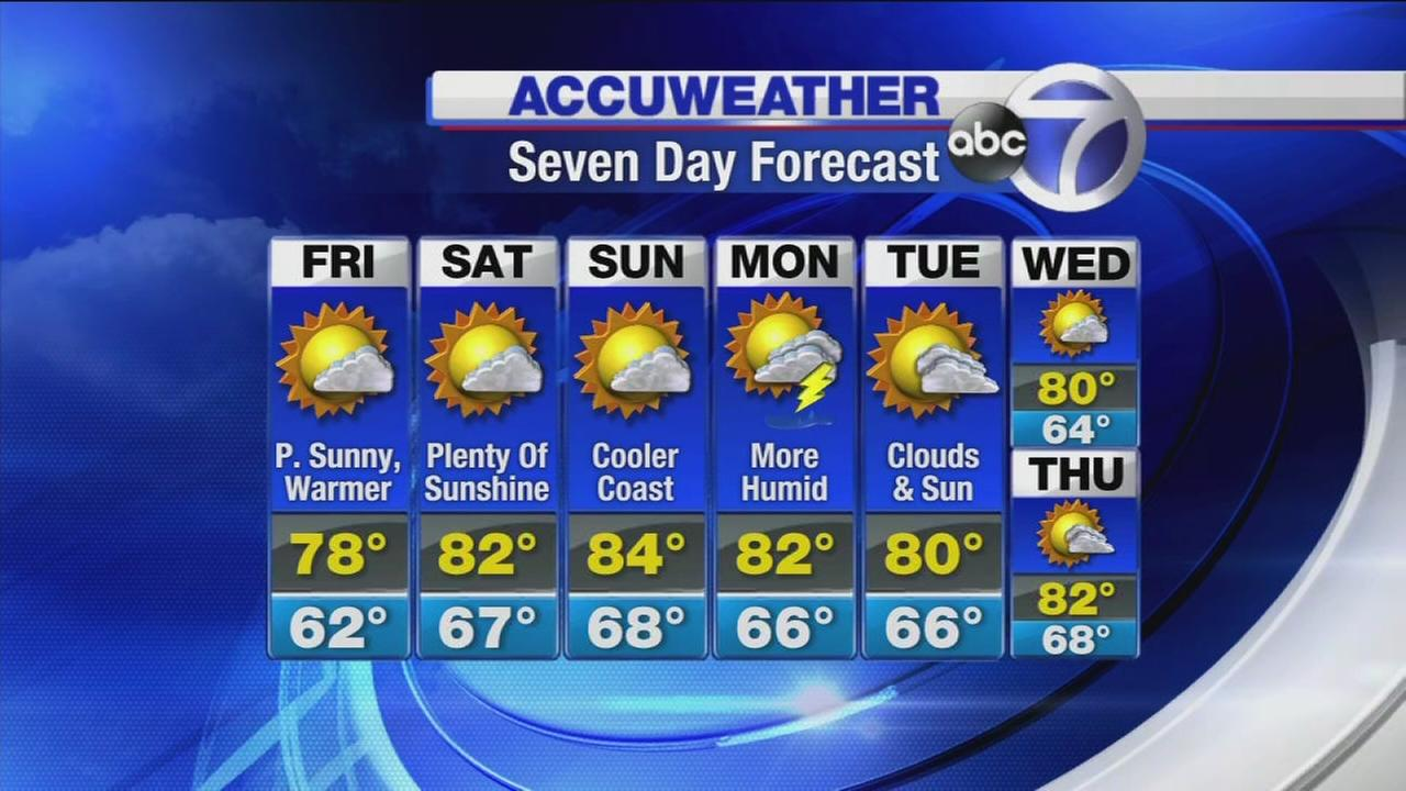 AccuWeather Forecast: Morning storms give way to pleasant weekend