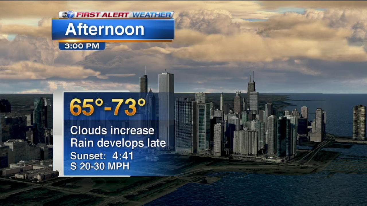 Chicago Weather: Watch out for falling temps!