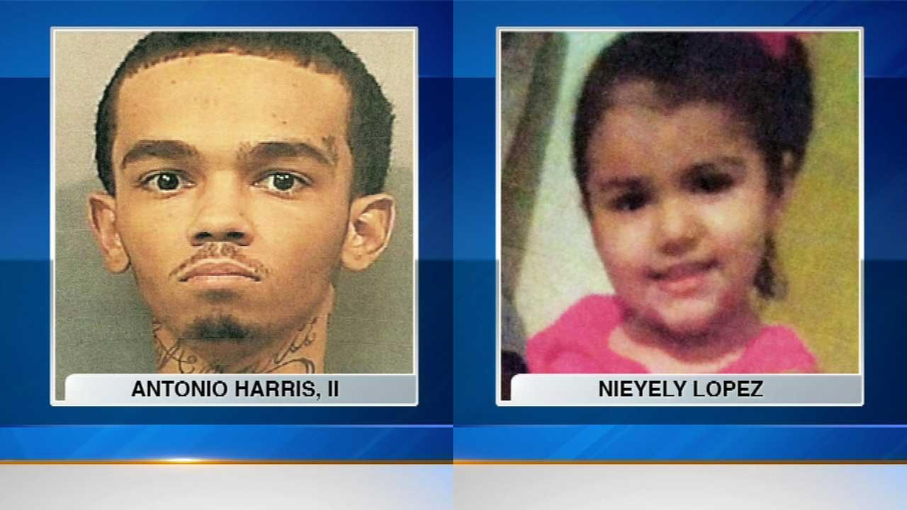 Antonio Harris II is charged in the murder of his girlfriends daughter, Nieyely Lopez, 2.