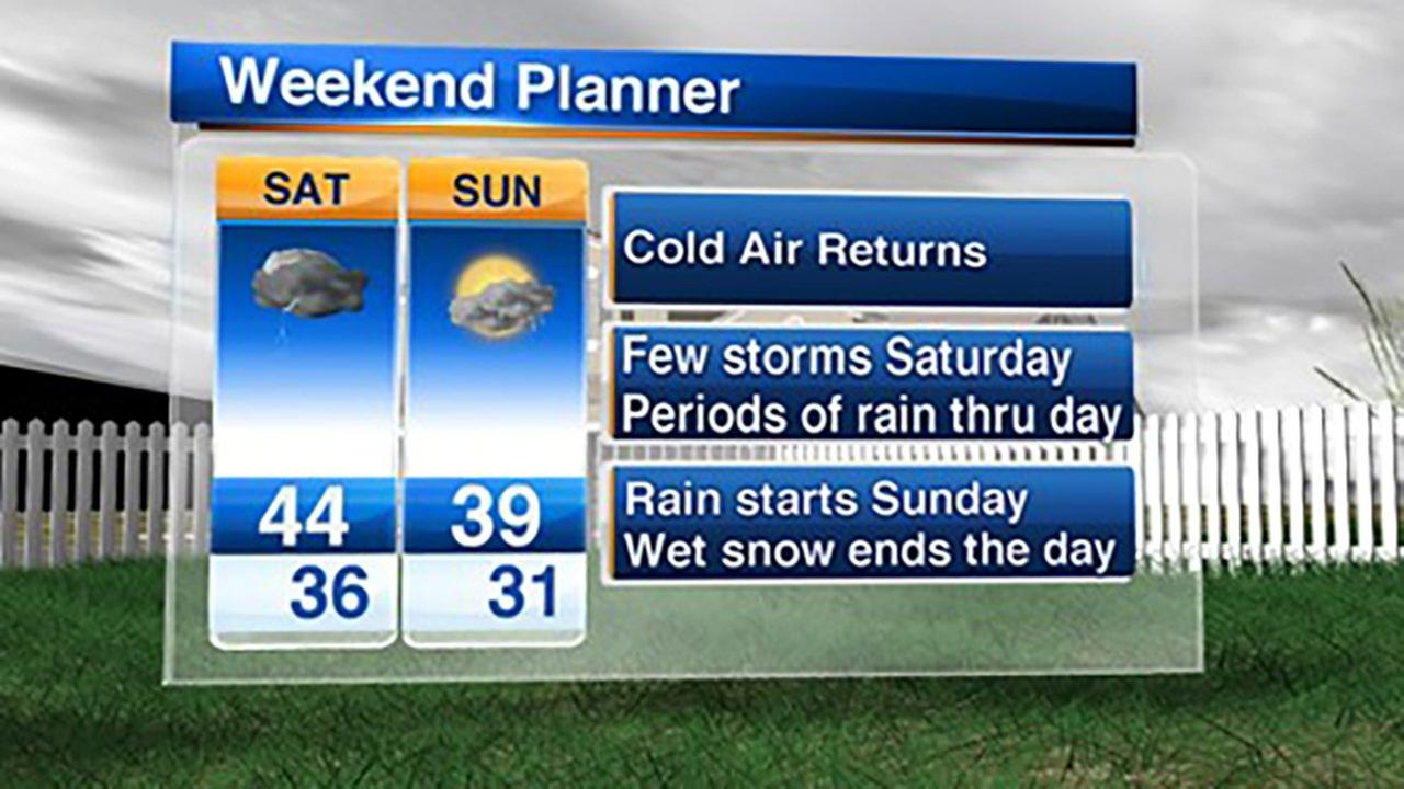 Chicago Weather: A cold, wet weekend