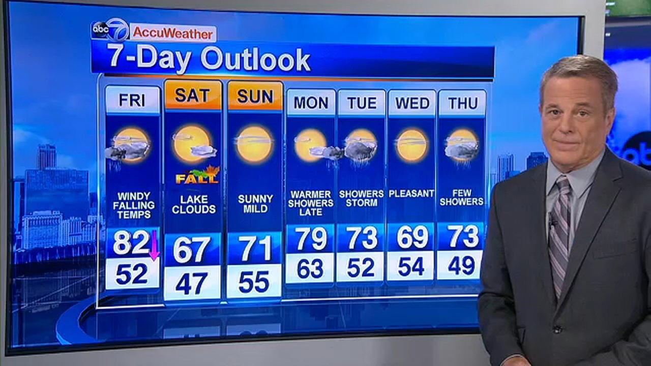 Chicago AccuWeather: Cloudy, scattered showers Sunday