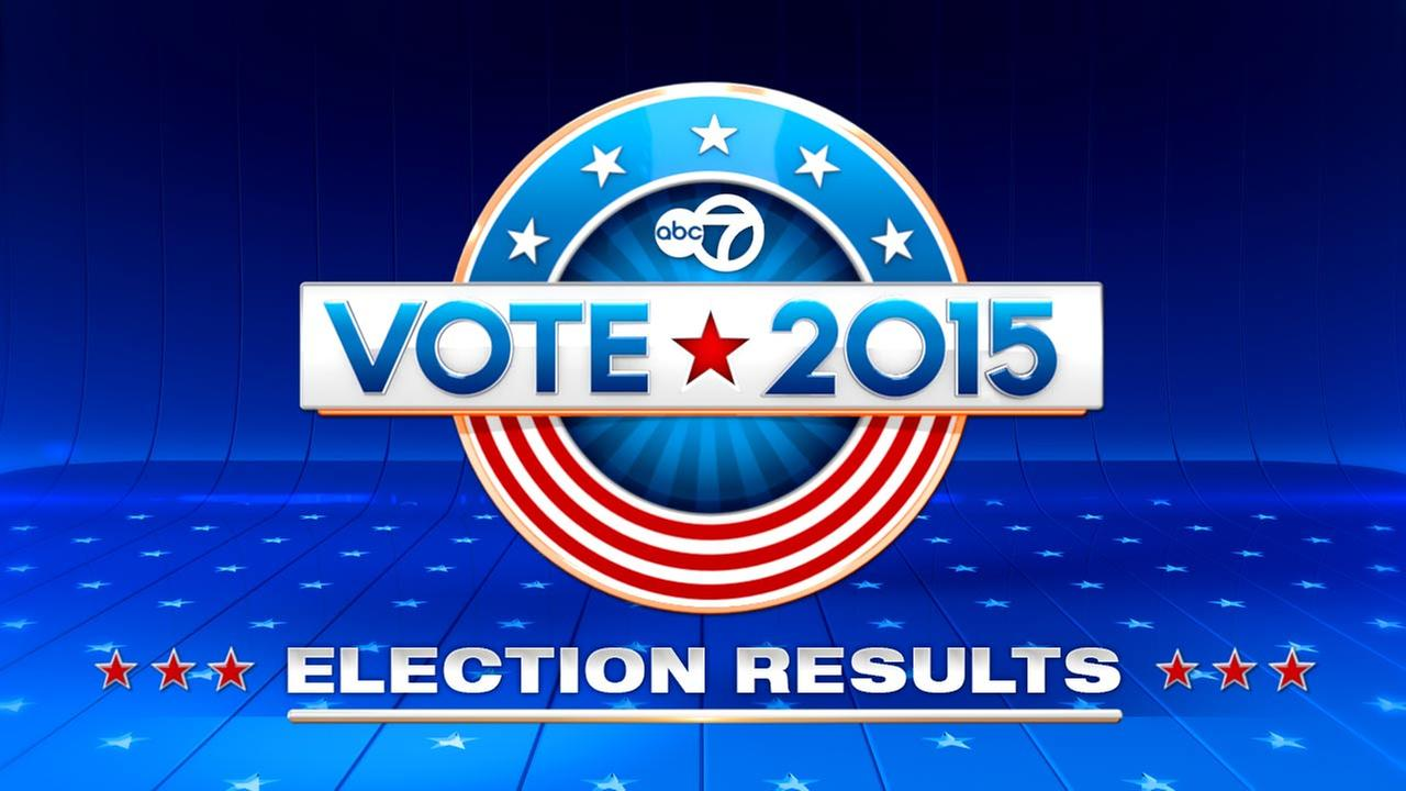 Vote 2015 Election Results