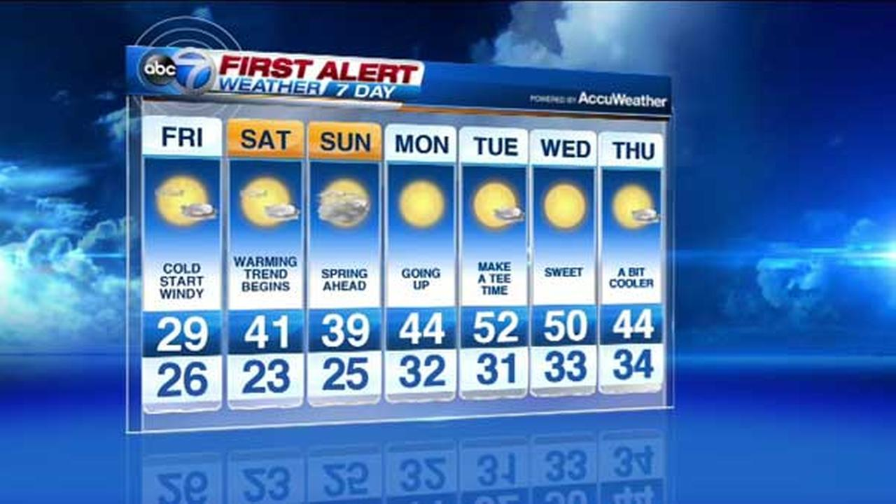 Chicago Weather: Record cold Friday; temps warm to 50s next week