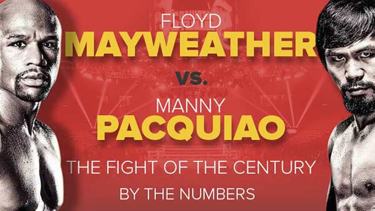Mayweather-Pacquiao fight preview by the numbers