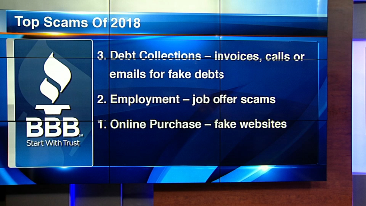 The Better Business Bureau of Chicago has released its list of the Top Ten Scams of 2018.