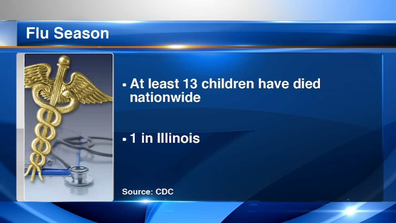 A 3-year-old girl died of the flu in Kane County.