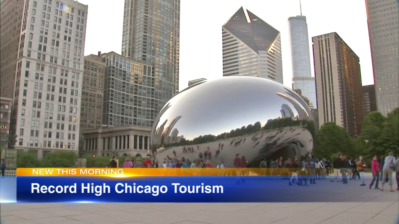 Tourism in Chicago has set another record, with 57.6 million people visiting the city last year.