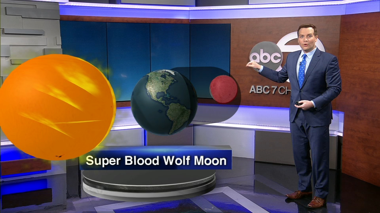 Super Blood Wolf Moon - It sounds ominous.  What is it?  Its a Total Lunar Eclipse!