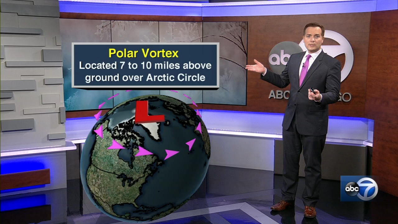 ABC7 meteorologist Larry Mowry explains how the Polar Vortex is responsible for the bitter cold in late January and February.