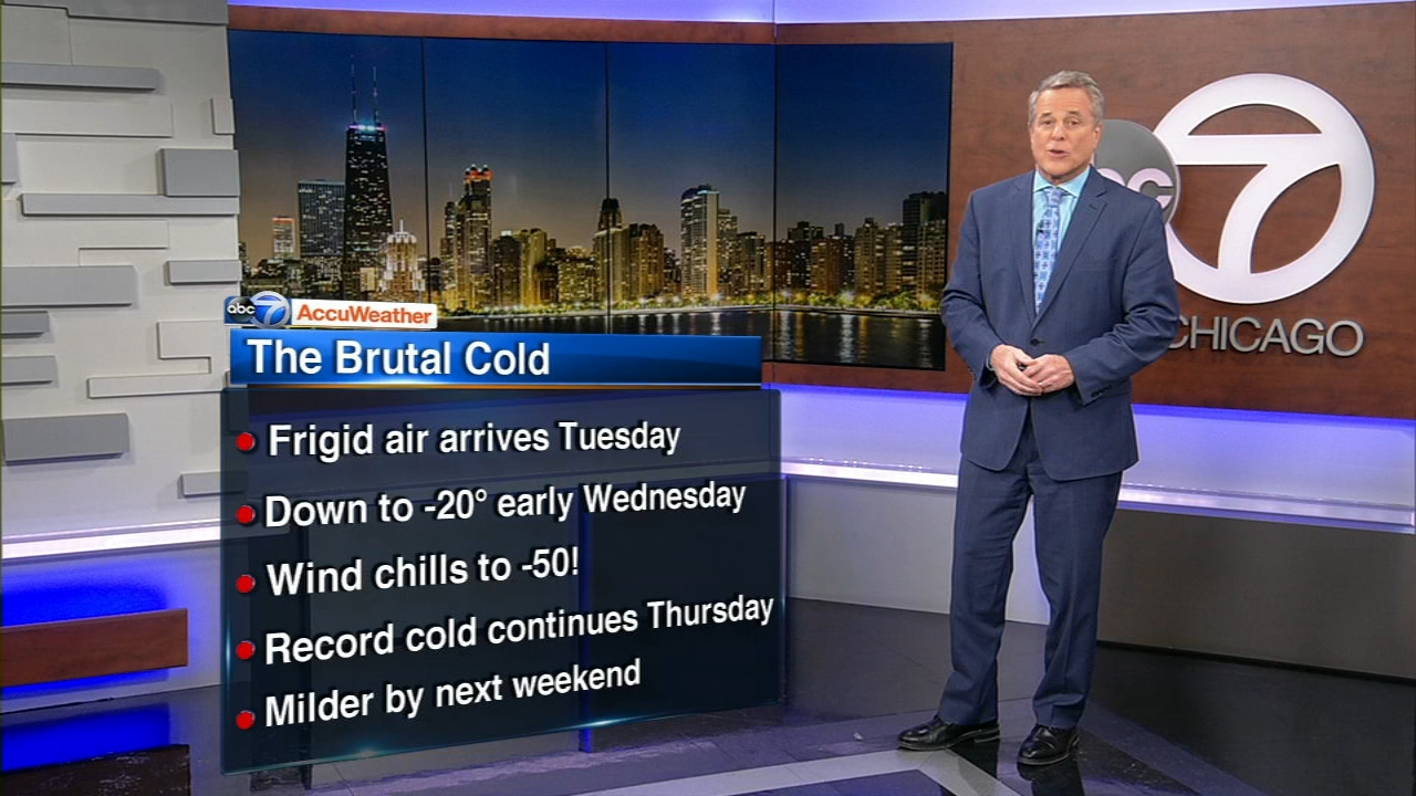 After a snowstorm moves through the Chicago area, record-breaking cold temps are forecasted starting Tuesday for the Chicago area.