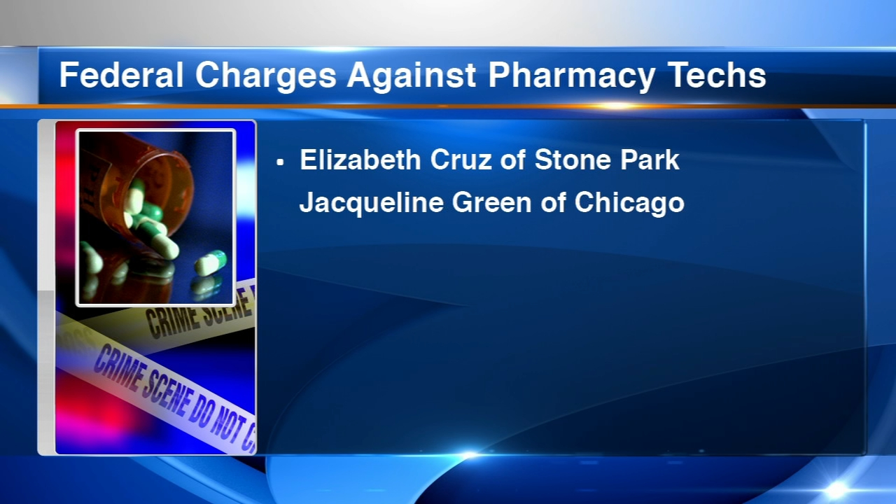 Two women have been indicted on charges they stole opioids from the Chicago pharmacy where they worked then sold the drugs for a profit.
