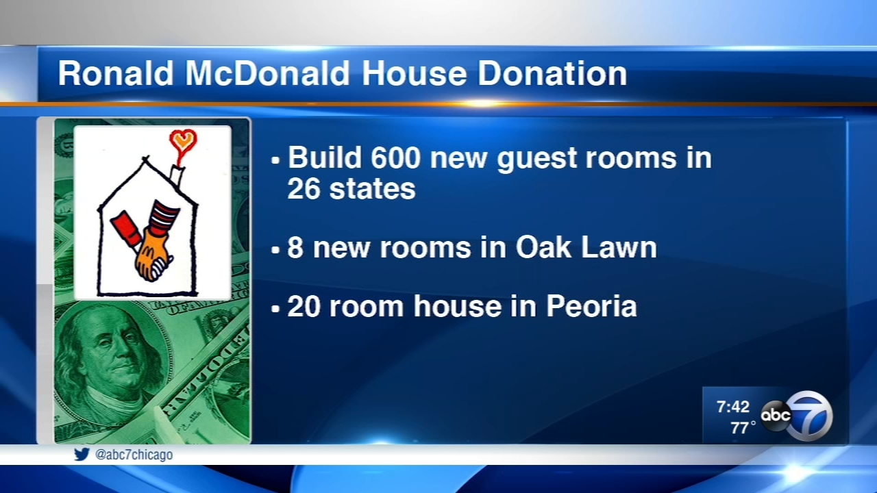 Ronald McDonald House Charities received a $100 million donation Monday morning, their largest single gift ever.