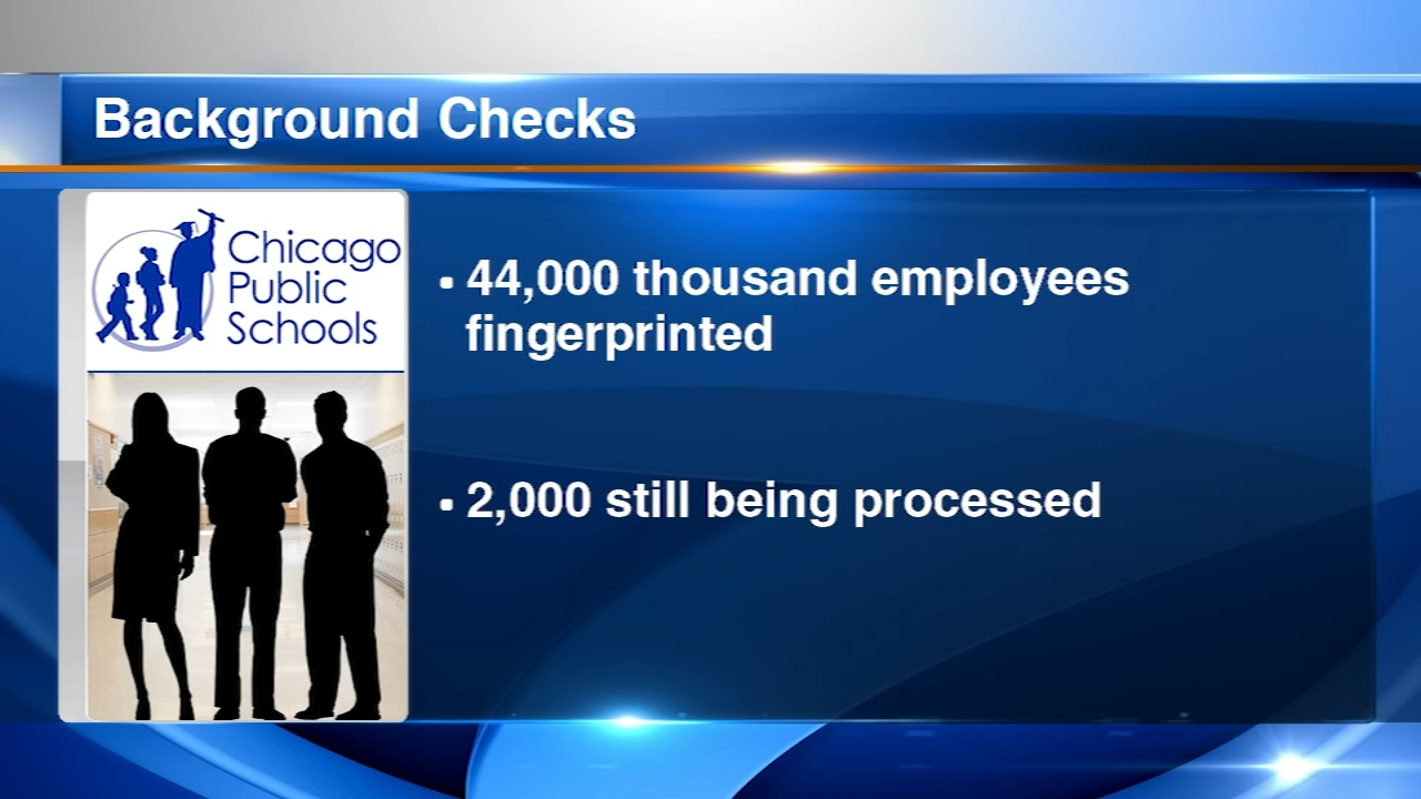 CPS CEO Janice Jackson said that employee must clear a background check in order to go back into the schools.