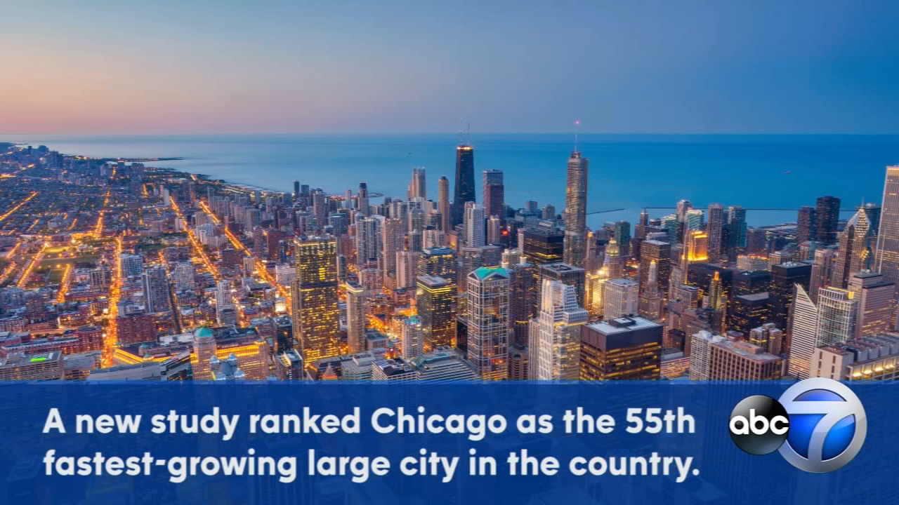 Dozens of other big cities blew past Chicago with high-paced growth, according to a new study of the fastest-growing cities in the country.