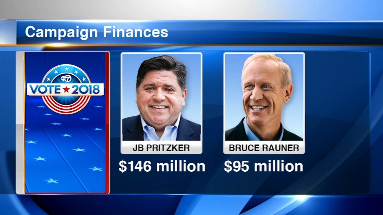 Rauner and Pritzkers personal donations have made the race for governor the most expensive in Illinois history and possibly in the country.