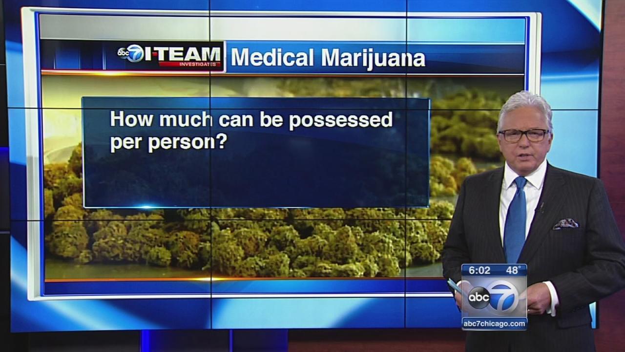 Medical marijuana in Illinois