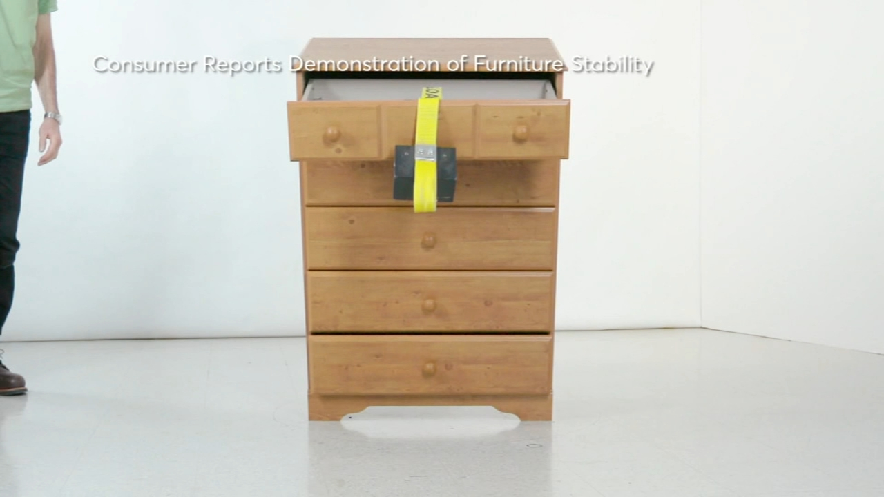 Exclusive new Consumer Reports testing reveals, just because a dresser is smaller doesnt make it less of a tip-over risk to children in your home.