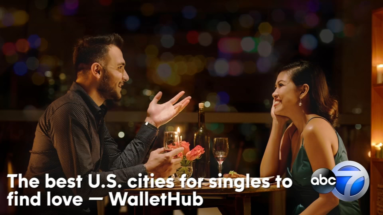 See the top 5 U.S. cities for singles to find love, according to a new study from WalletHub.