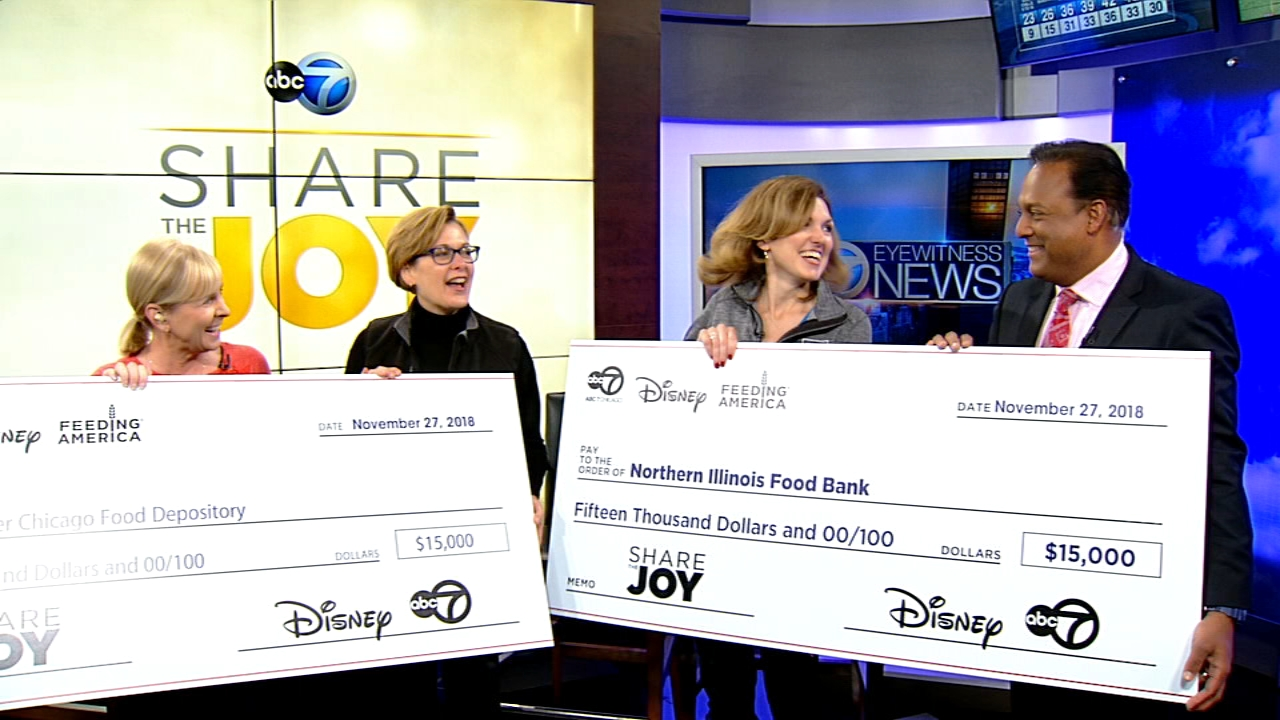 This Giving Tuesday, were kicking off our annual ABC7 Share the Joy virtual food drive. It's a chance to help hungry families across the Chicago area this holiday season.